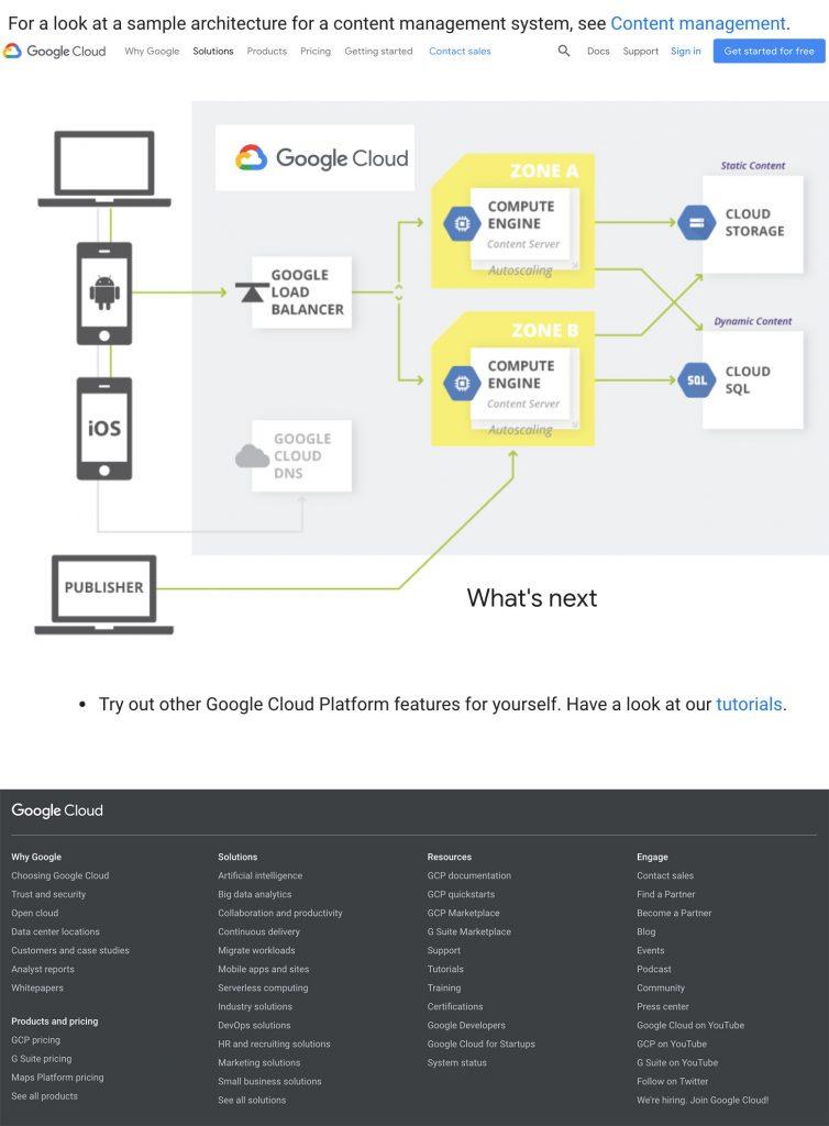 Serving websites | Solutions
