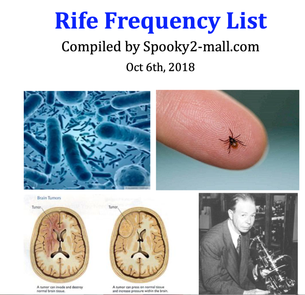 Rife Frequency List (Must Know)